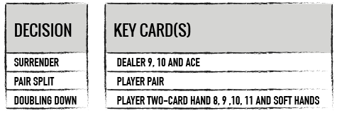 keycards decision