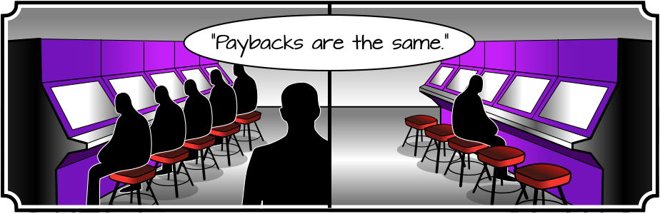 Paybacks are the same