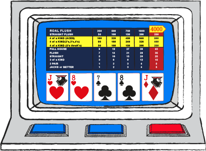 Double Bonus Poker - Video poker