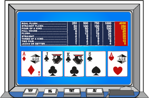 Video Poker - Game Categories