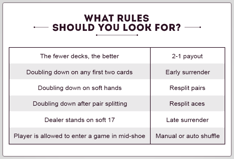 What Rules should you look for