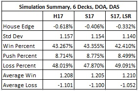 simulation summary 6 decks doa das