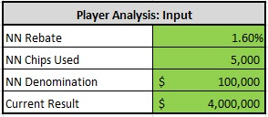 player analysis: input