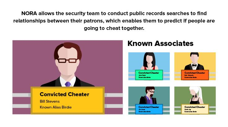 Nora allows the security team to conduct public records