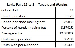lucky pairs 12 to 1 -- targets and weights