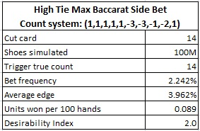 high tie max baccarat side bet