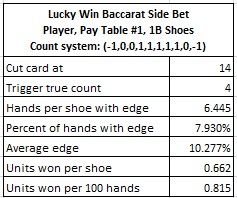 lucky win baccarat side bet player, pay table #1 1b Shoes