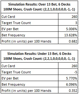 simulation results: over 13 bet 6 decks 100M shoes, crush count: (2,2,1,0,0,0,0,0,-1,-1)