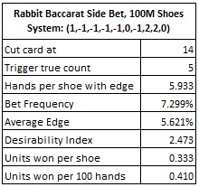 rabbit baccarat side bet 100M shoes