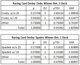 Racing Card Derby: Clubs Winner Bet, 1 Deck