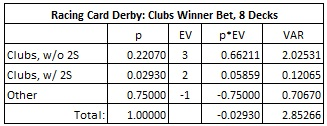 Racing Card Derby: Clubs Winner Bet, 8 Decks