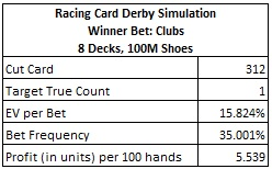 Racing Card Derby Simulation - Winner Bet: Clubs - 8 Decks, 100M Shoes