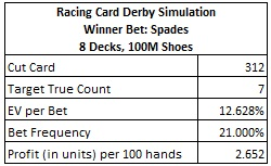 Racing Card Derby Simulation - Winner Bet: Spades - 8 Decks, 100M Shoes