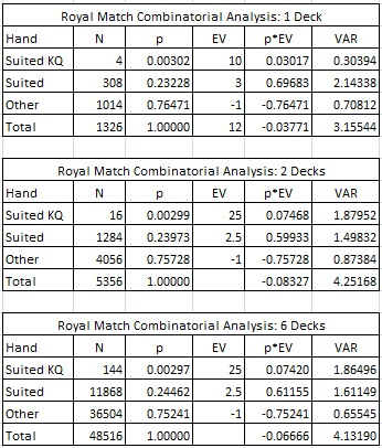 royal match combinatorial analysis: 1, 2 and 6 Decks
