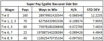 super pay egalite baccarat side bet