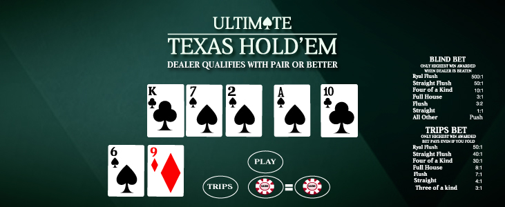 Ultimate Texas Holde'm explained