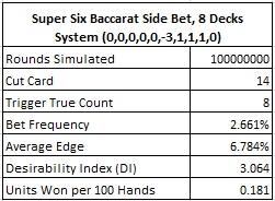 Super Six Baccarat Side Bet, 8 Decks