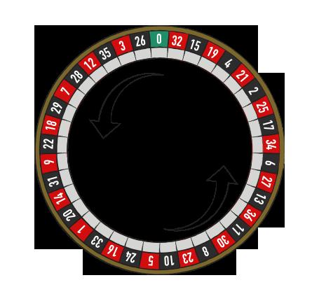 Short deck poker online